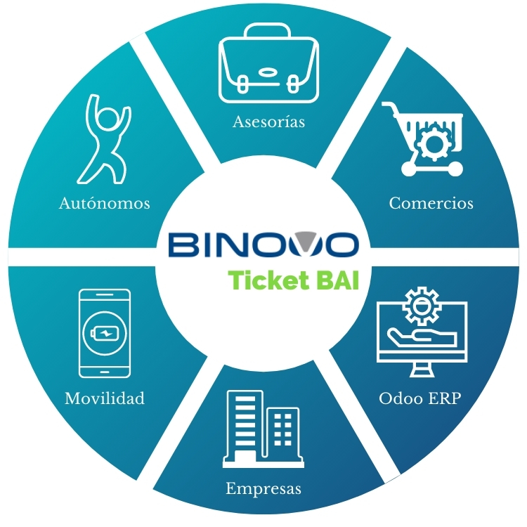 Integración de Odoo con Ticket BAI | Binovo