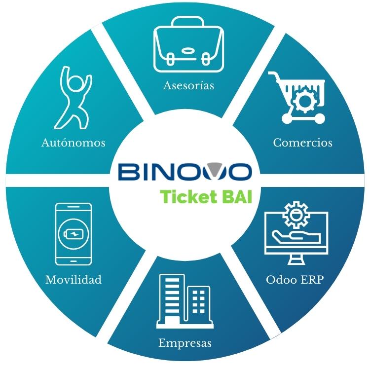 Ticket BAI | Binovo